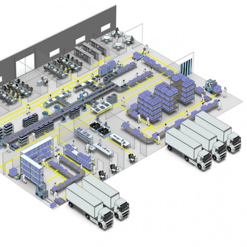 Cognex Interactive Warehouse